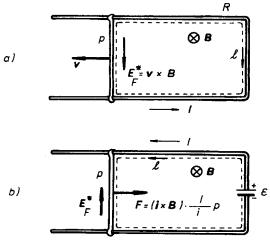 Ohmův zákon v integrálním tvaru